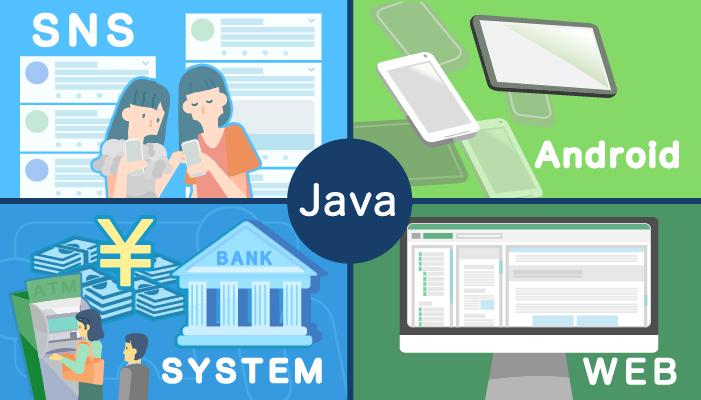 java入門記事改善用_Javaで作れるもの修