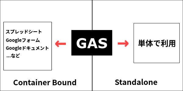 gas-basic-img4
