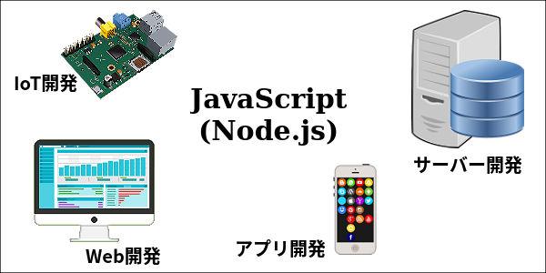 node-basic-img1