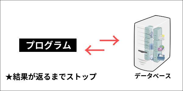 node-basic-img2