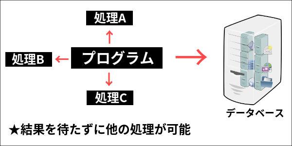 node-basic-img3