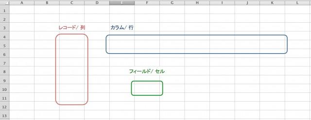 テーブル図_1