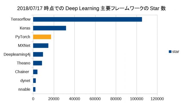 deeplearningstar 640x360