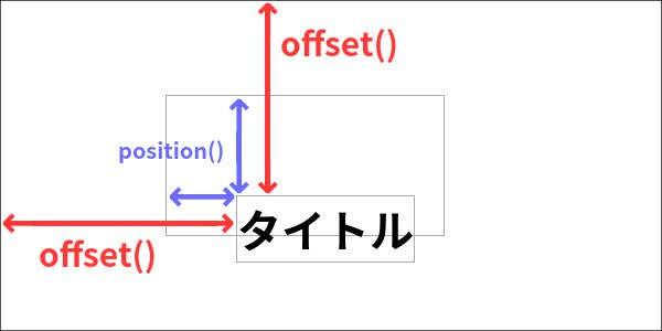 jquery入門 position で要素の位置を取得する方法まとめ 侍